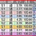 写真: a.千葉競輪10R