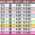 写真: a.熊本競輪10R