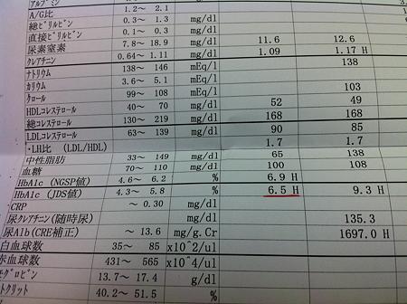 4/26 血液検査