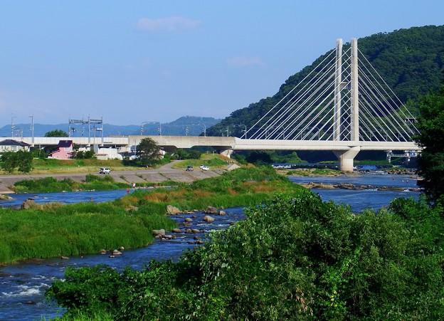 千曲川と上田ハープ橋