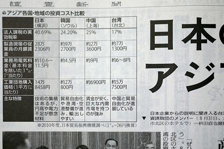 2011.09.06 読売新聞 朝刊