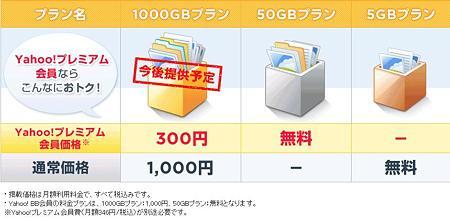 120225 001料金プラン
