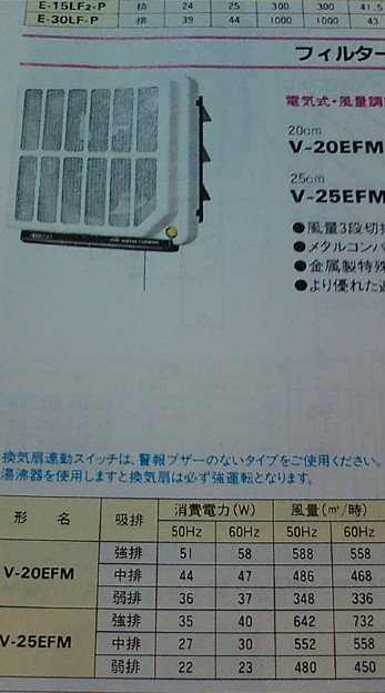 実用品をまだ見た事ないが、20EFMの消費電力が、サイズの割に化け物ク...