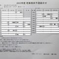 写真: 足利カントリークラブ理事長杯予選組み合わせ2015.7.12