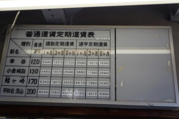流鉄流山線 運賃表
